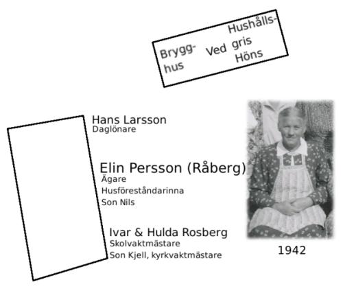Grobladet 3 1907-1940